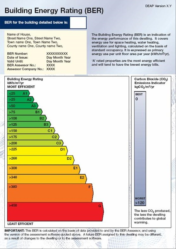 Building Energy Rating scales.  Click to enlarge to full BER Certificate.  MK Building Services offer an independent, high quality & cost effective BER certification service